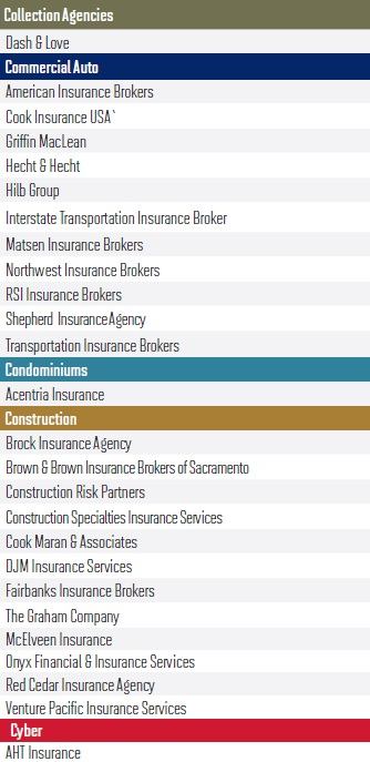 Us specialty brokers 2016 sciox Images