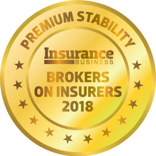 Premium Stability