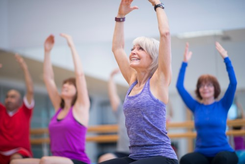Yoga Insurance: The pros and cons